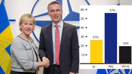 NATO_Stoltenberg_Wallstrom_Vardlandsavtalet
